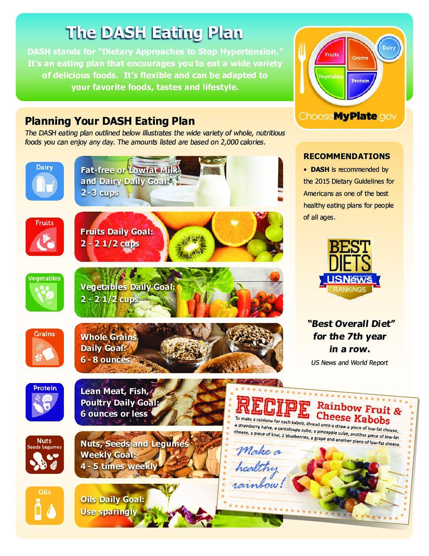 dash diet free information